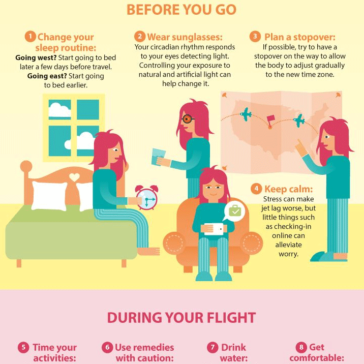 How To Defeat Jet Lag