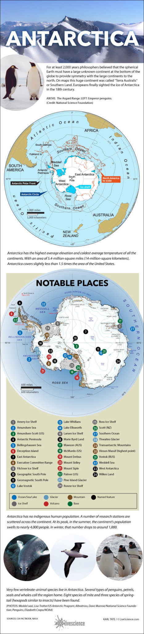 Guide to Antarctica