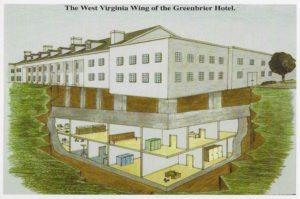 The Greenbrier Bunker