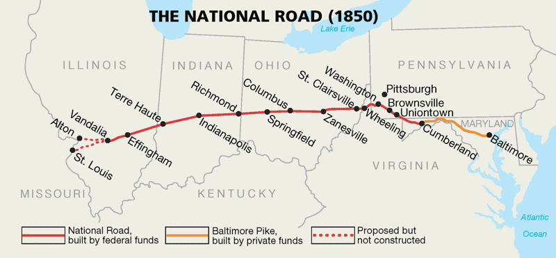 The National Road as it looked in 1850. Source: Wikipedia