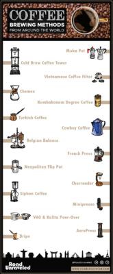 Coffee Brewing Methods from Around the World