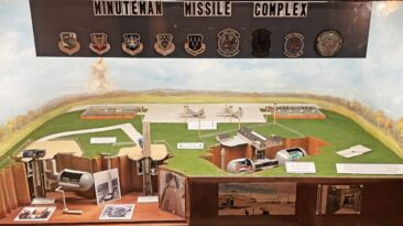 Model of the Minuteman Missile Complex
