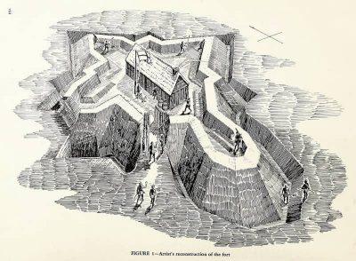 Fort Raleigh Roanoke Colony. Source: Wikipedia